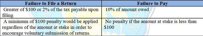 penalty-chart.jpg