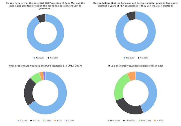 Survey-4.jpg