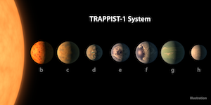 trappist-System-S.png