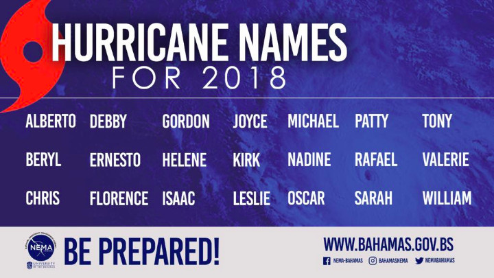 2018_Hurricane_names_33889423_10155779416289480_2519347761938169856_n.jpg