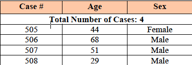 GB_CASES_JULY_30.png