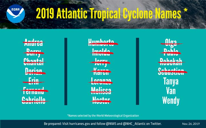 INFOGRAPHIC_-_as_of_112619_-_2019_End_of__hurricane_season_-_Storm_names_used__-_NWS-_NHC_-_Landscape_only.jpg
