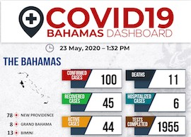 Ministry_of_Health_Dashboard_-_23rd_May__2020_1.jpg