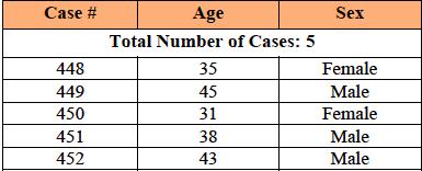 Nassau_cases_Jul_29th.png