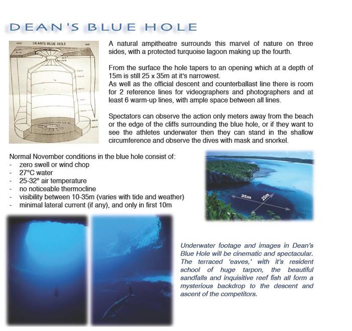 DeansBlueHole2009.JPG